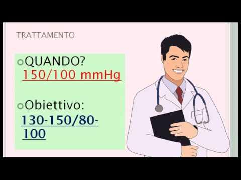 Ipertensione di grado 2 è disattivato o non