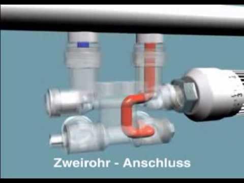 Zehnder Design-Heizkörper: Einfache Montage mit Zehnder Vario