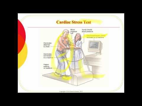 Syndromes qui peuvent être dans lhypertension Étape 2