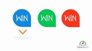 Music Education is a Win-Win-Win