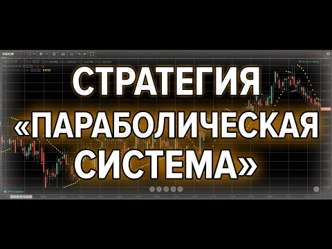 Moving average индикатор для бинарных опционов