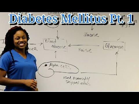 Лечебный чай диабет
