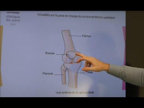 Le goudron de bouleau linstruction pour lapplication naroujno au psoriasis