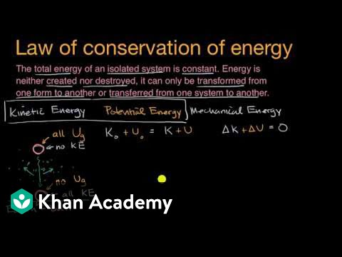Law Of Conservation Of Energy Video Khan Academy