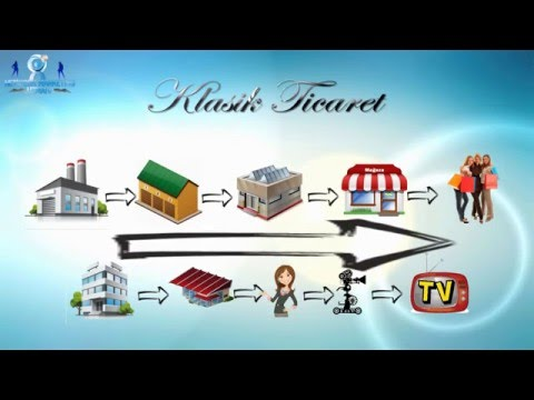 mp4 Marketing Nedir, download Marketing Nedir video klip Marketing Nedir
