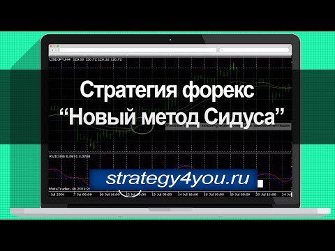 Time forex