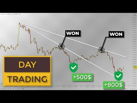 The Myths And Truth About Becoming Profitable | Forex Day Trading Exposed