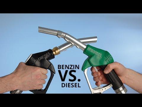 Die Preise für das Benzin rss
