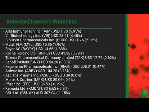 InvestorChannel's Covid-19 Watchlist Update for Thursday,  ... Thumbnail