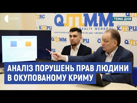 Аналіз порушень прав людини в окупованому Криму | Ескендер Барієв | Тема дня