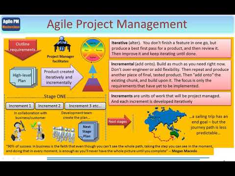 Introduction to Agile Project Management Masterclass *FREE ...