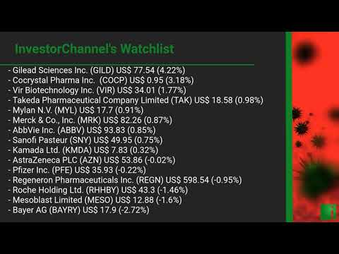 InvestorChannel's COVID-19 Watchlist Update for Friday, Ju ... Thumbnail