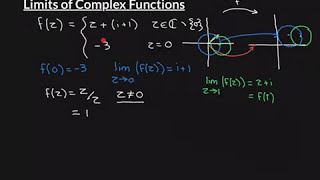 Limits Of Complex Functions Part 1