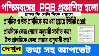 Westbengal PAB realised today