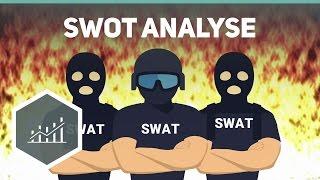 SWOT-Analyse einfach erklärt ● Gehe auf SIMPLECLUB.DE/GO
