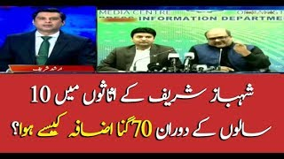 How Shehbaz Sharif became richest person in 10 years?
