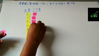 MATHS ACTIVITY INTEGERS FOR CLASS 6 ADDITION SUBTRACTION ACTIVITY