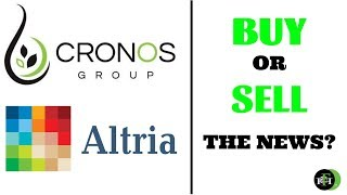 CRONOS (CRON) | BUY OR SELL THE NEWS? - ALTRIA BUYS HUGE STAKE IN CRONOS!!!
