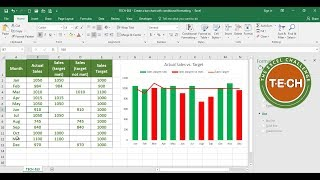 How to use conditional formatting in excel chart most popular videos tech 013 create a bar chart with conditional formatting in excel ccuart Choice Image
