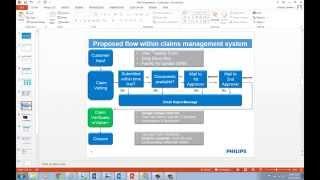 Philips Customer Claim Management System