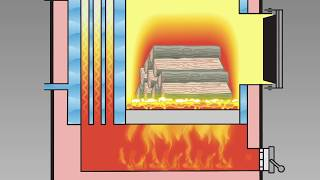 Gasification Outdoor Wood Boilers | How They Work