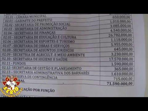 Veja Quanto Juquitiba tem para gastar em 2016 - Governo Francisco Junior
