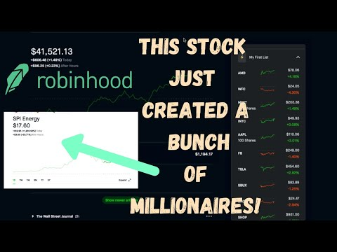 SPI STOCK CREATED MILLIONAIRES TODAY (3100%) | ROBINHOOD INVESTING