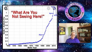 Before and After Facts About Vaccines