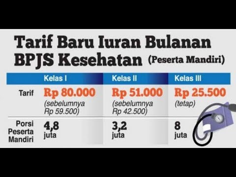 View the BPJS KES contribution bill