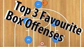 My Top 3 Favourite Basketball Box Offenses | Youth Basketball Plays