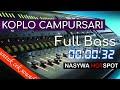 Download Lagu Dangdut Koplo Campursari Full Bass cocok untuk cek sound Mp3 Free