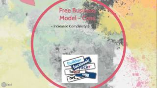 Business Models: Open & Free