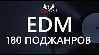 Основные жанры и поджанры электронной музыки |  Main genres and subgenres EDM