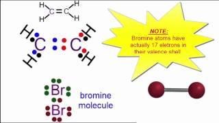 Alkenes Advanced 2. Reaction of ethene with bromine