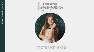 Математика 2 класс 2.Однозначные и двузначные числа Сравнение двузначных чисел