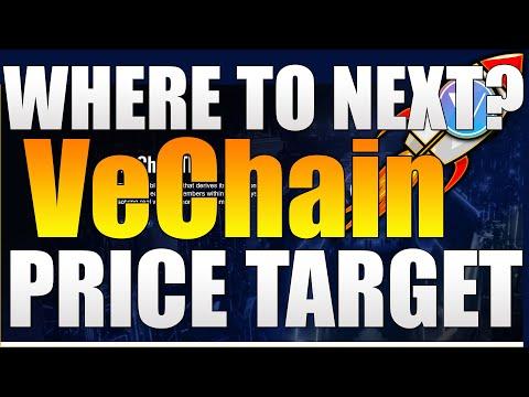 Hogyan kell megvásárolni a bitcoin használatával