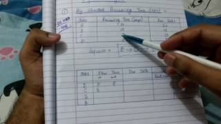 [Hindi] Scheduling Numerical || Shortest processing Time (SPT) Rule