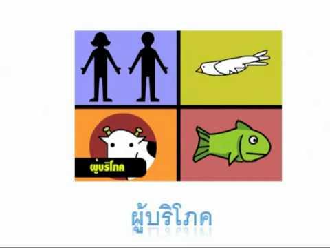 หนอนในปลาแซลมอนปลา
