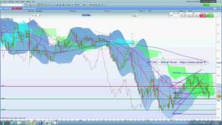 CAC40 Index - ATCAC - Point de marché vidéo pour le 22/02/17