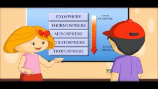 Earth Atmosphere  -Air & Layers Video for kids