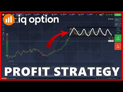 Types of strategies in binary options