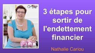 Le plan en 3 étapes pour sortir de l'endettement financier
