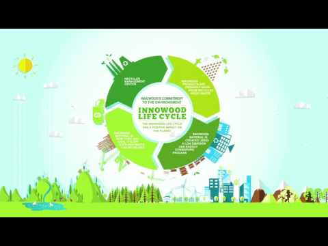 INNOWOOD Commitment To The Environment