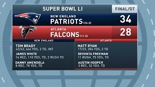Gottlieb: Super Bowl LI reaction