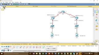 Easy to Configure VPN Site to Site+IPsec on Cisco Router Full Video