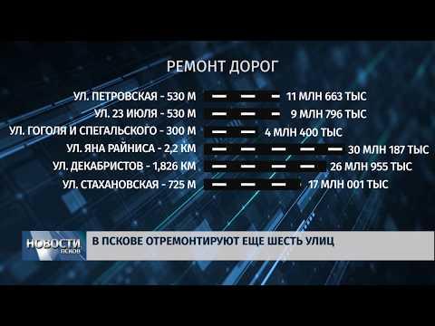 16.06.2019 / В Пскове отремонтируют ещё шесть улиц