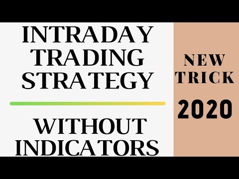 Trader trading style
