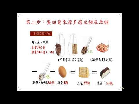 2021.5.2攝護腺營養照顧(楊紋青營養師)