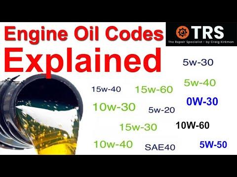 Es ist wieviel das Öl im Motor bmw х5 3.0 Benzin