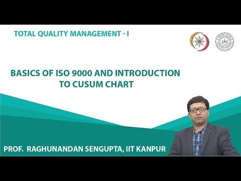 Fundamentos de ISO 9000 e introducción a la gráfica CUSUM